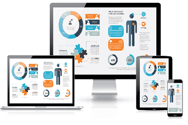 3 tiêu chí thể hiện sự khác biệt về giá thiết kế website