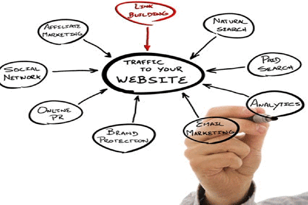 Website vệ tinh là gì và tại sao phải xây dựng hệ thống website vệ sinh?