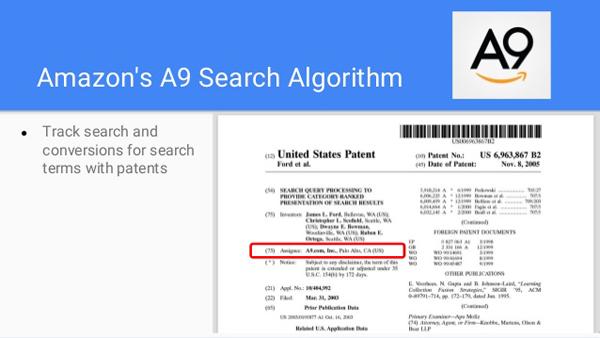Amazon A9 Search Algorithm